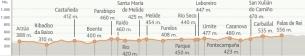 perfil-etapa-29-frances[1]